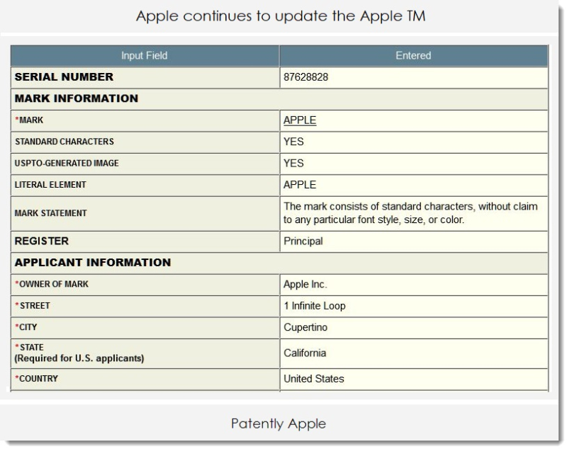 2AF APPLE TM APPLICATION UPDATED MULTIPLE TIMES
