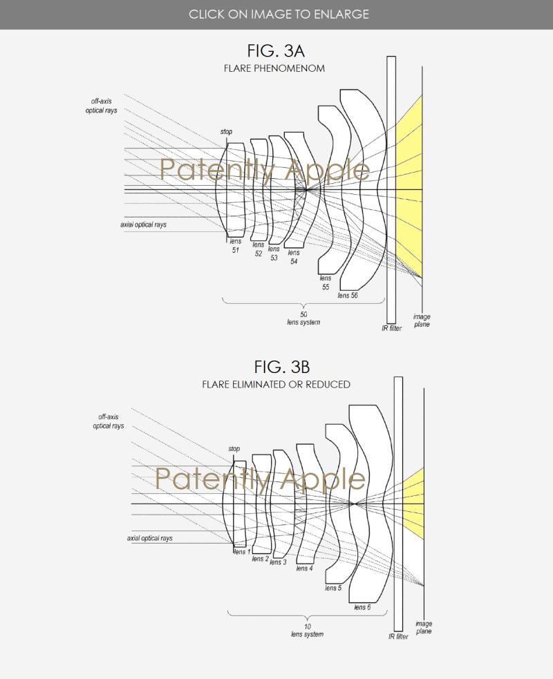 3 apple 6 lens camera system to eliminate flare phenomenon
