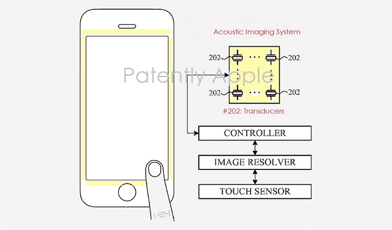 2 TOUCH ID UNDER THE DISPLAY