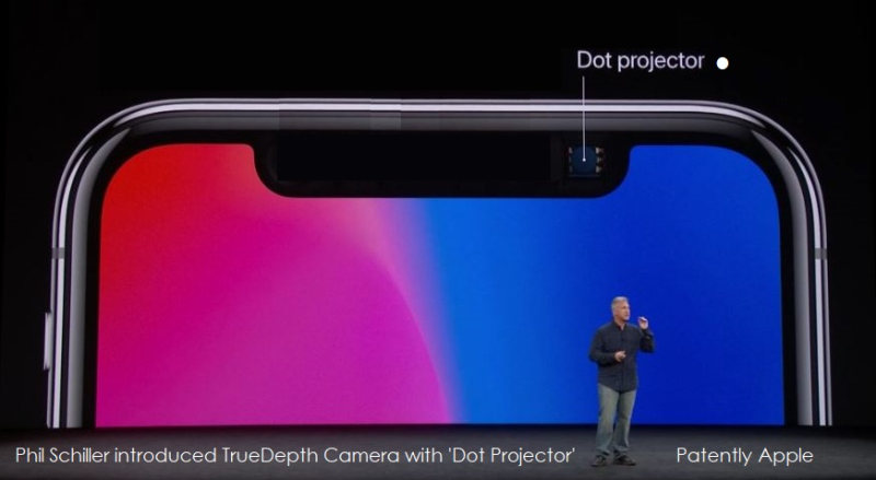 1 COVER NOV 2017 -  iPhone X camera with dot projector  patent for dot projector