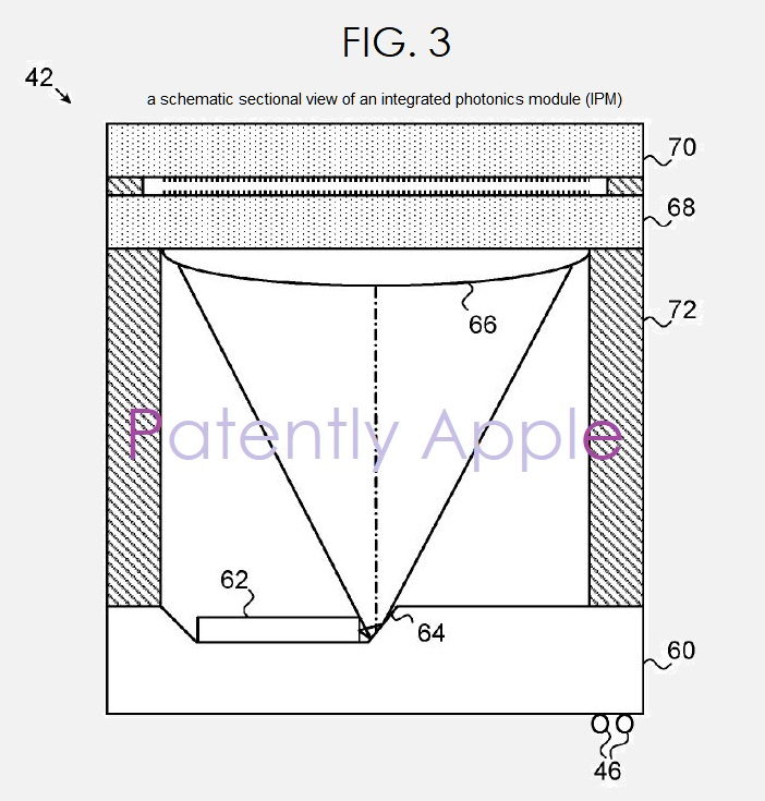 3 INTEGRATED IPM APPLE PATENT