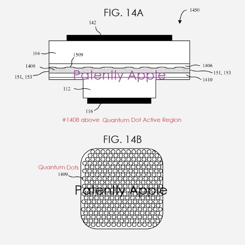 4 quantum dot - micro LED