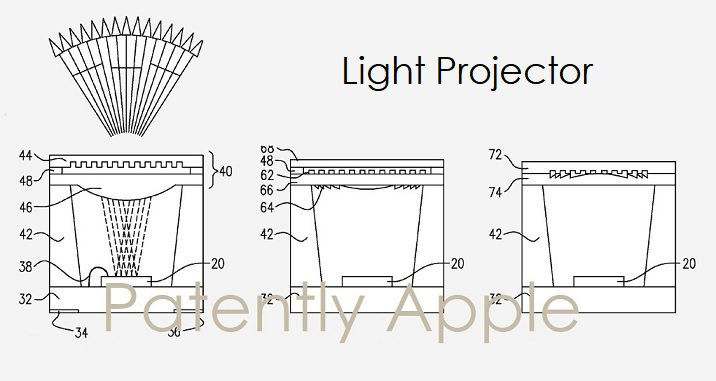 1 cover projector patent releated to FACE ID NOV 2017 - PATENTLY APPLE