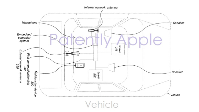 1 cover in vehicle communications system