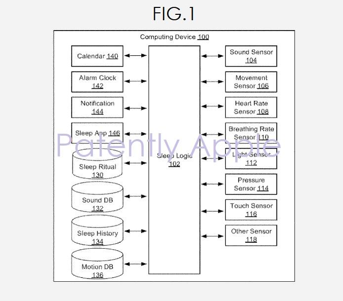 7 beddit granted patent