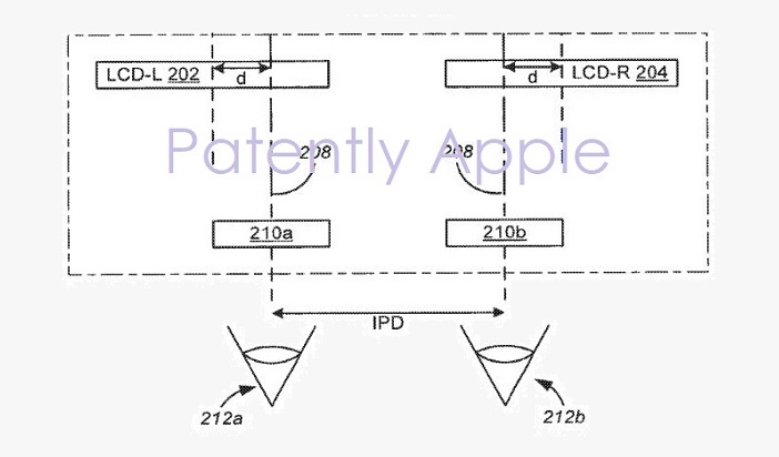 photo image Apple Fine-Tunes one of their Head Mounted Display Inventions