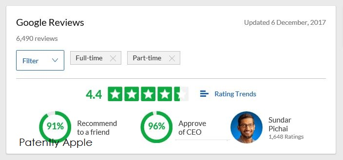 4 Google's Glassdoor ratings