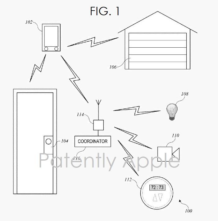 2 homekit related patent