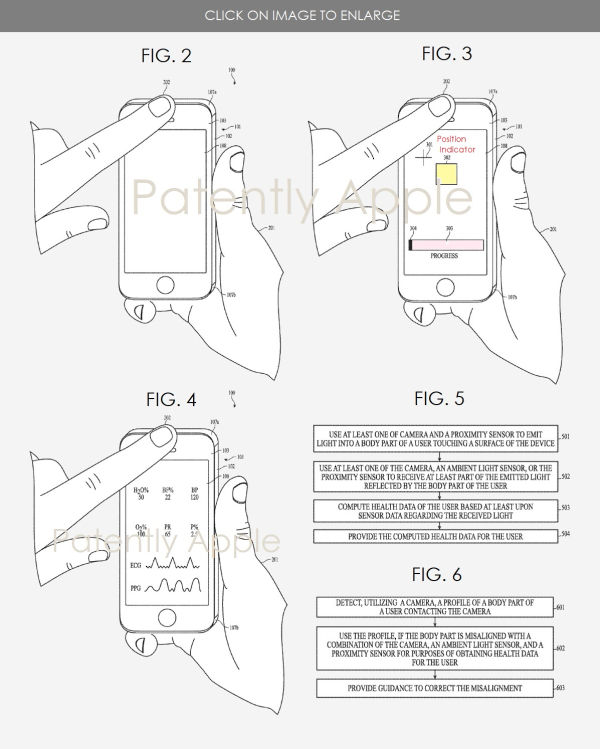 Apple Patent Reveals a Future iPhone being Able to scan your Finger and Measure a Series of Health Vitals
