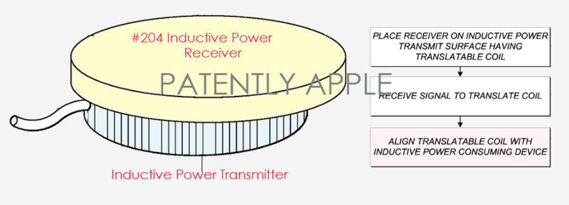 4 inductive charging granted patent #2 dec 2017
