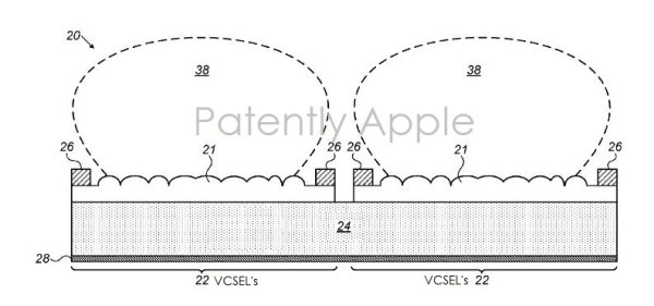 Apple's TrueDepth Camera uses VCSEL Lasers and two of their