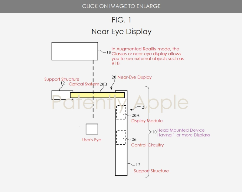 2 - FIG. 1 - APPLE'S FIRST PUBLIC PATENT FIGURE FOR A NEAR-EYE DISPLAY