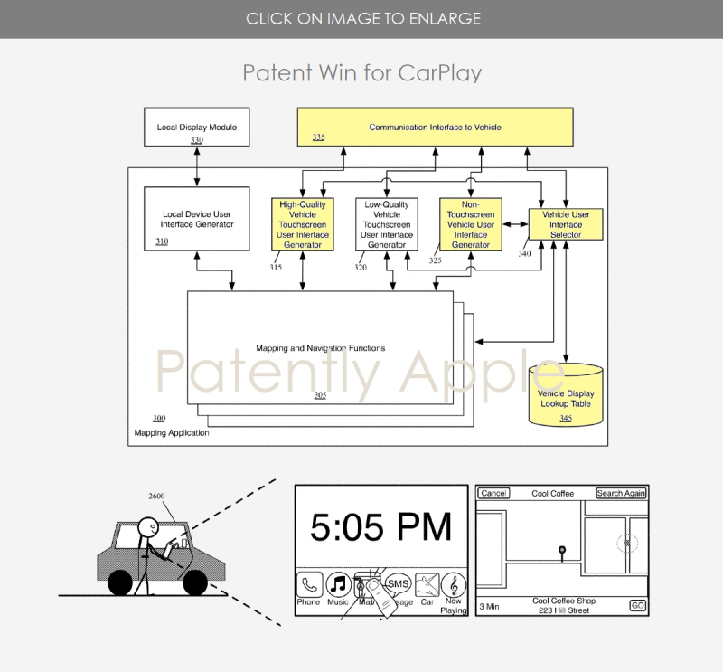 3 CarPlay Patent