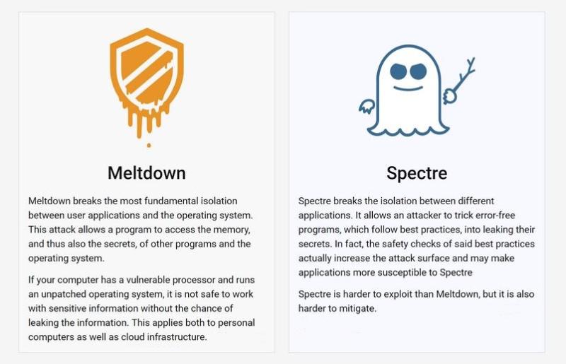 2 meltdown  spectre quick definitions