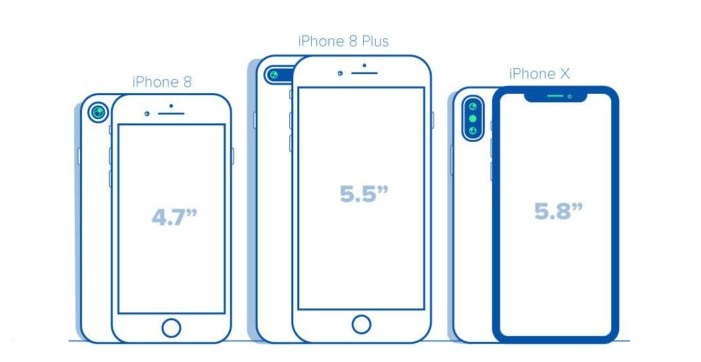 A new Analytical Report Reveals Apple's iPhone 8 Models along with