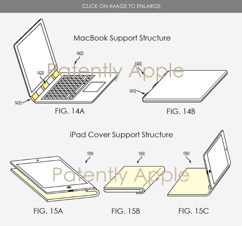 3 new hinge invention for MACBOOKS AND IPAD COVER