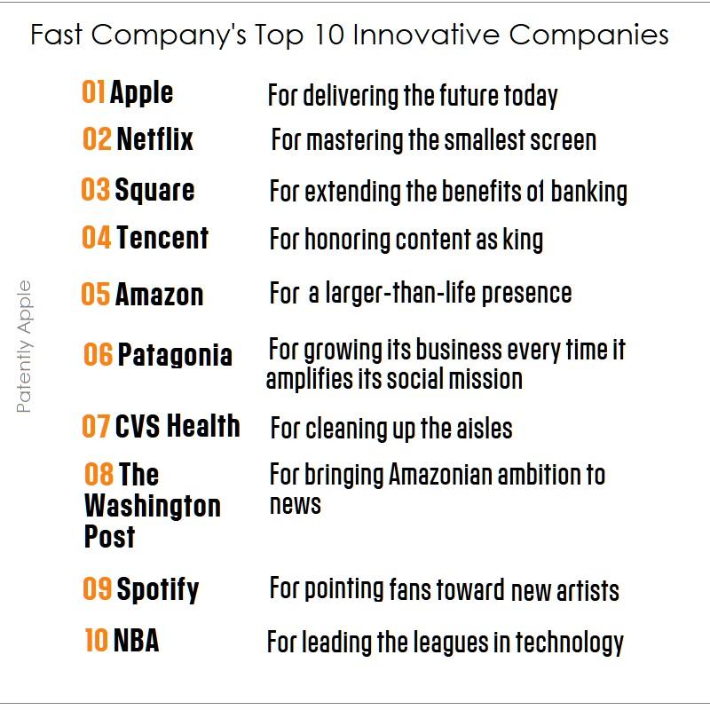2 fast company top innovative companies 2018