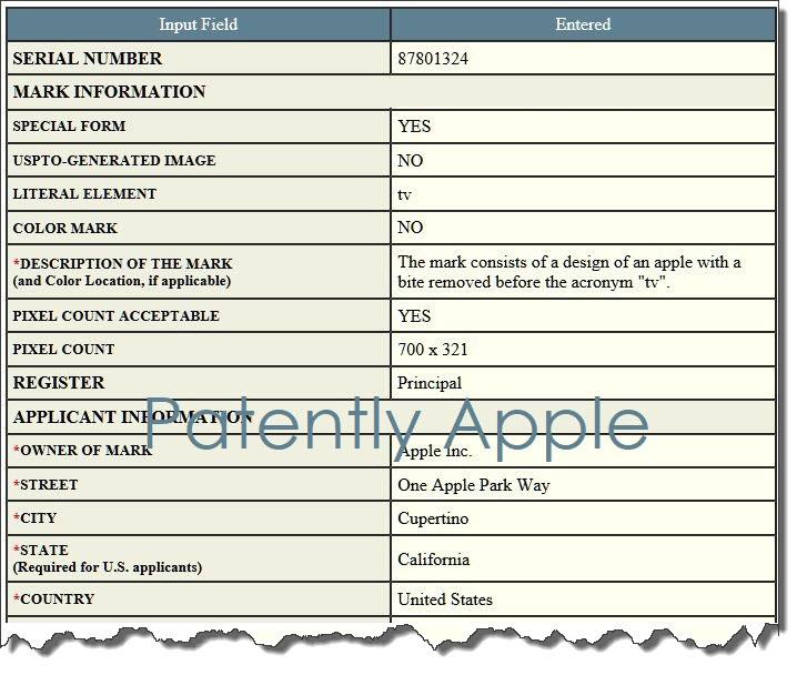 2 X2 Apple TM Filing update for Apple TV