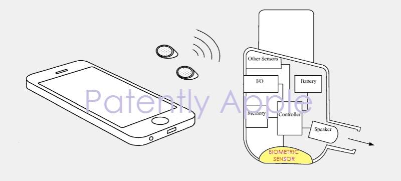 1 cover biometric sensors
