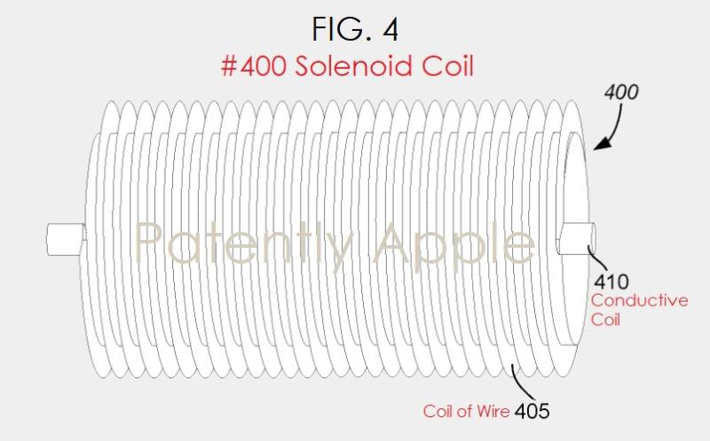 3 solenoid coil