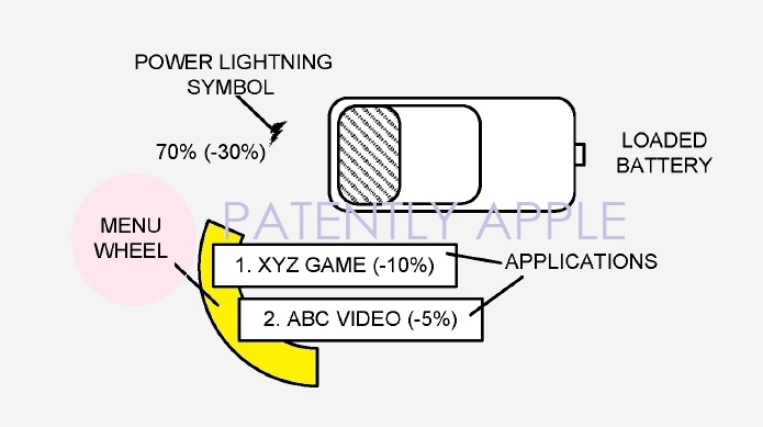 1 Cover - new apple interactive battery indicator patent figure