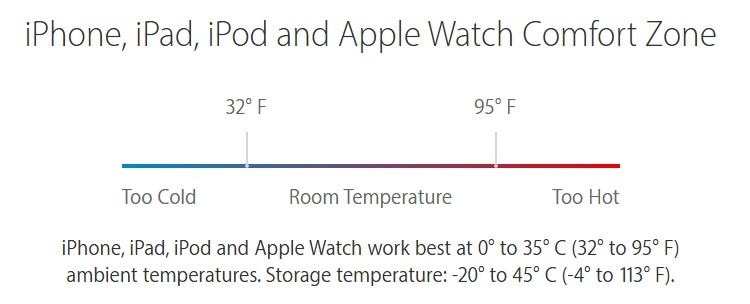 2 temperature comfort zone  iDevices  Apple