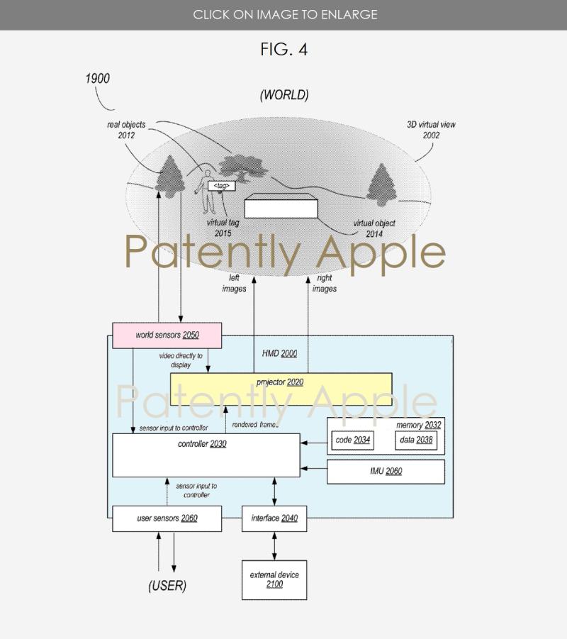 5 APPLE HMD SYSTEM PATENT FIG. 4