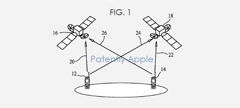 2 Apple iphone statellite connectivity