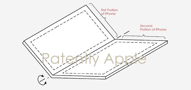 2  XX2 ---- foldable and curved displays