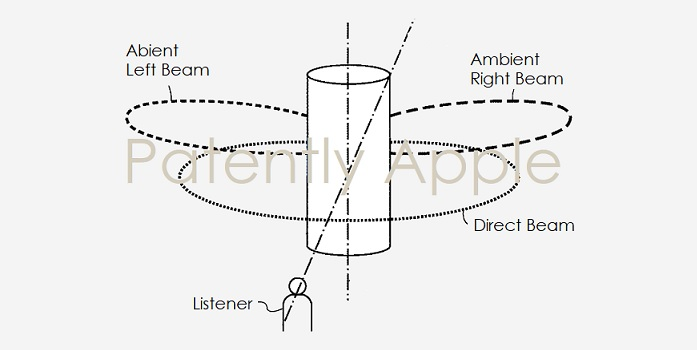 1 X Cover beamforming spatial audio patent apple april 10  2018