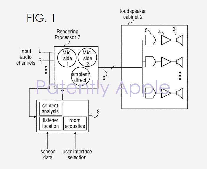 Apple Wins Patent For Advanced Spatial Audio For