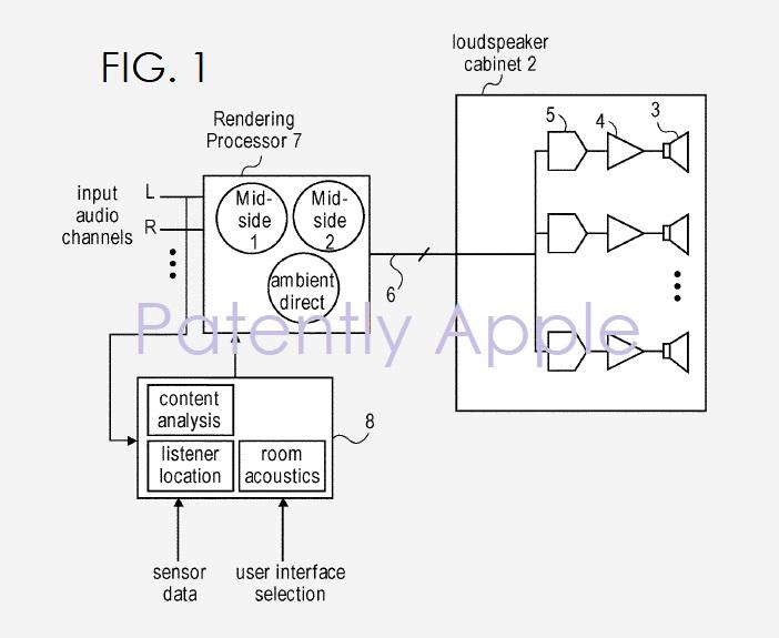 3 X apple beamforming patent fig. 1