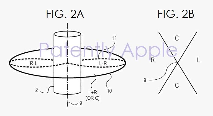 4 X beamforming patent figs 2a b