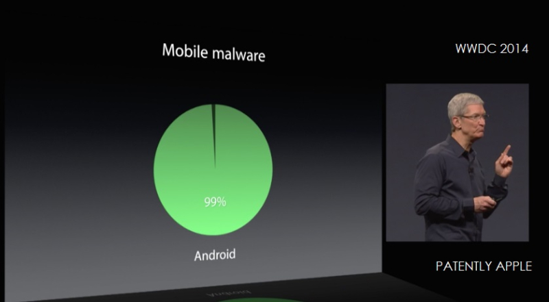3 Tim Cook on Android Malware