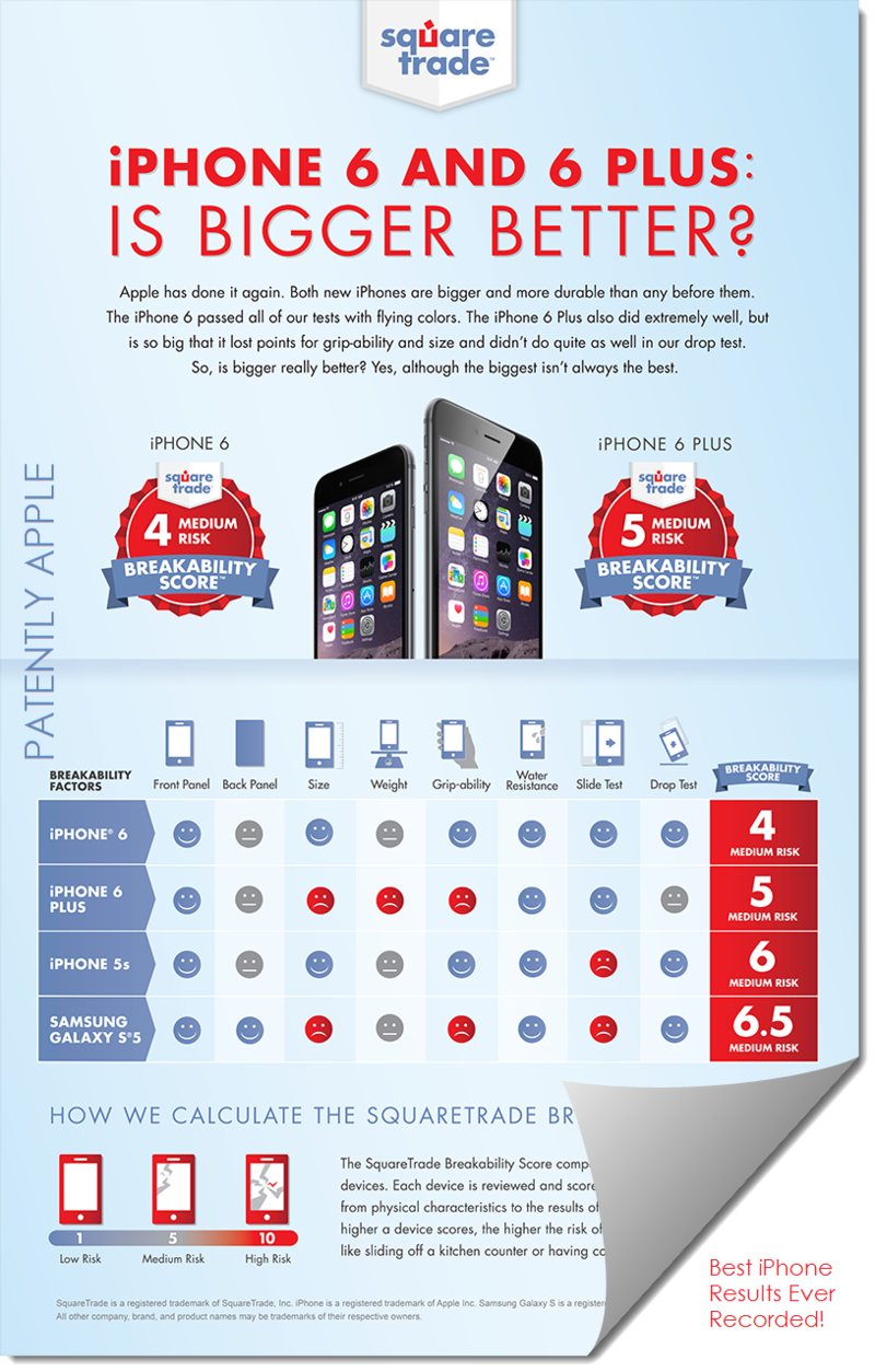 2AF SQUARETRADE ON IPHONE 6
