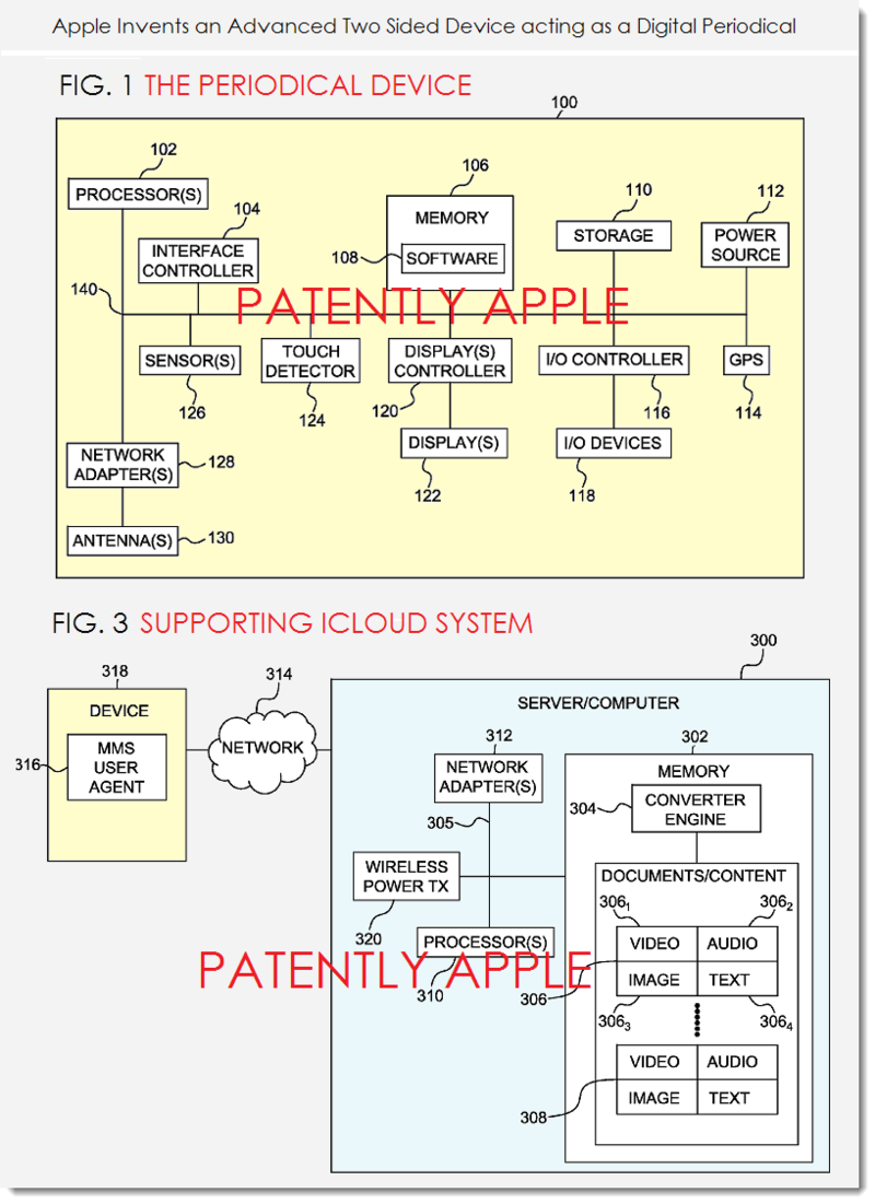3AF DIGITAL PERIODICAL DEVICE APPLE GRANTED PATENT SEPT 2014