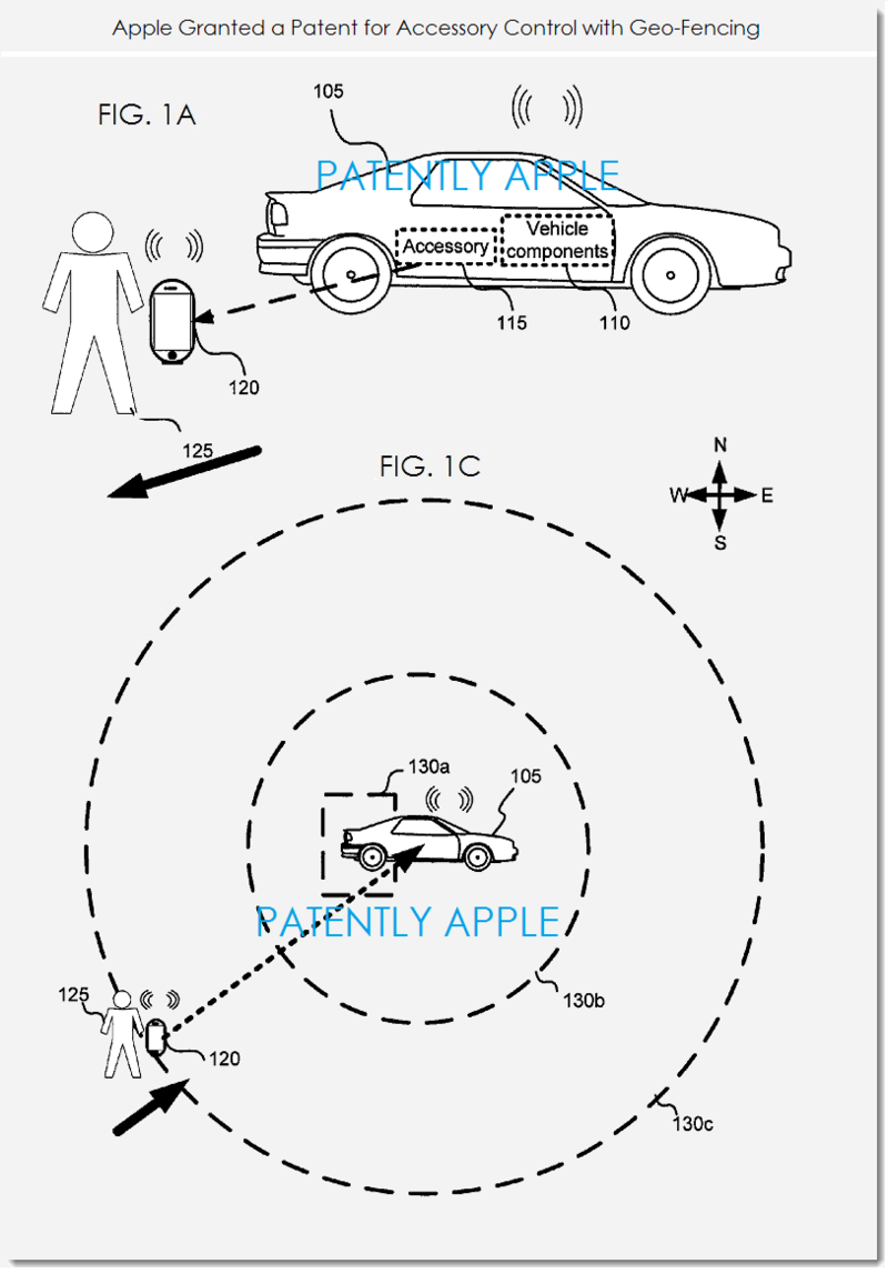 2AF - APPLE GRANTED PATENT FOR ACCESSORY CONTROL WITH GEO-FENCING