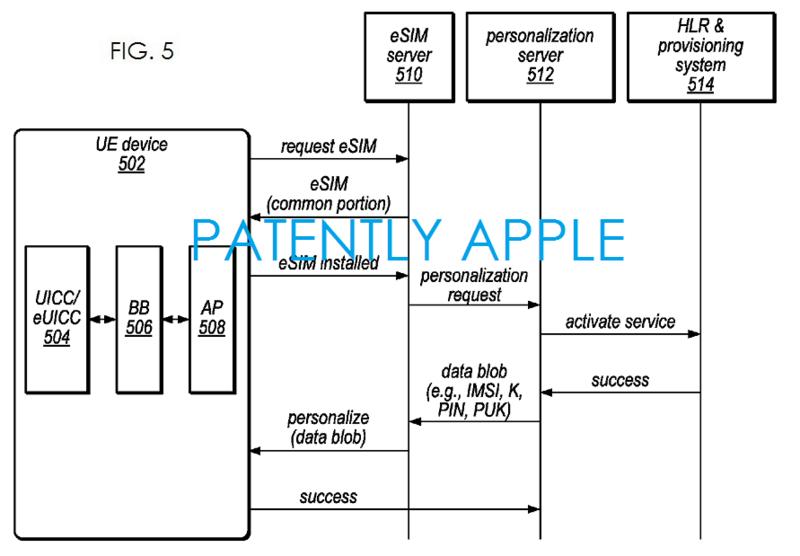 2AF - APPLE FIG. 5 eSIM patent