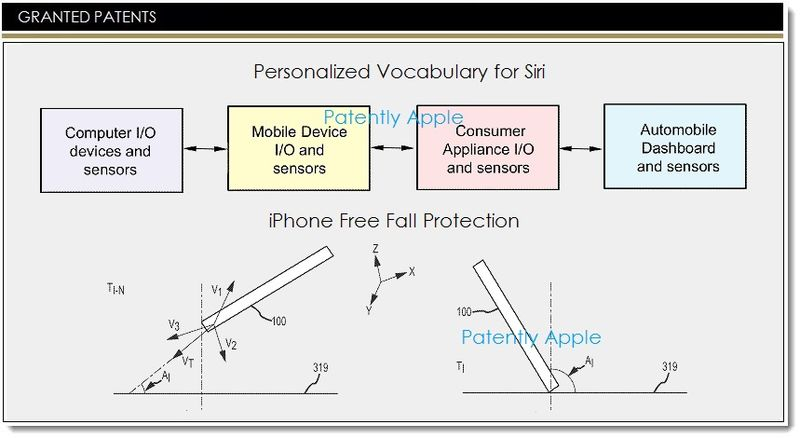 1AF COVER APPLE GRANTED PATENT REPORT DEC 2, 2014