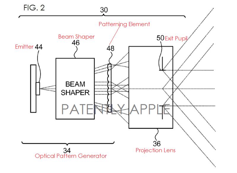 4AF 3D PROJECTOR SYSTEM APPLE