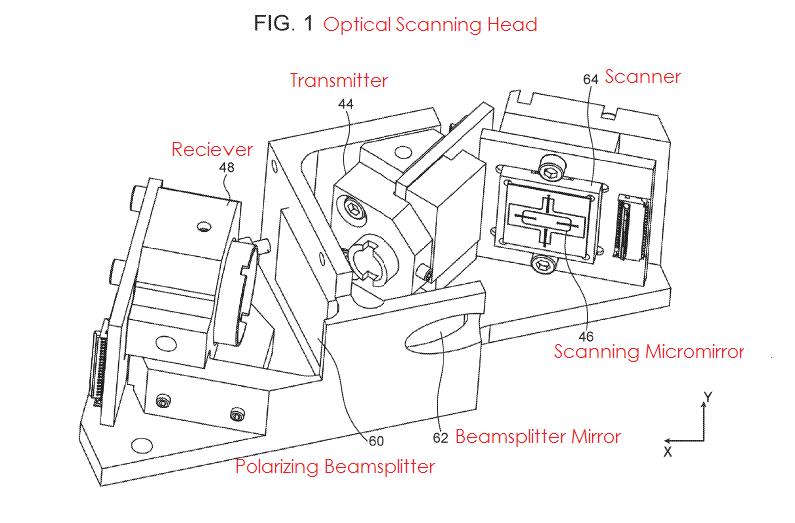 2AF 3D SCANNER