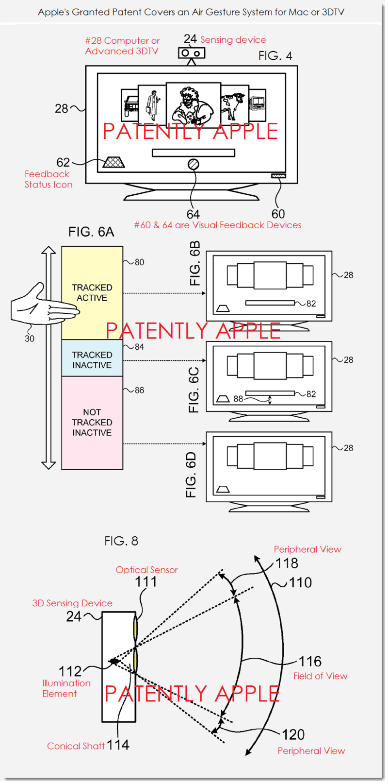3AF2 - APPLE GRANTED PATENT 3DCOMPUTER OR 3DTV AIR GESTURE SYSTEM