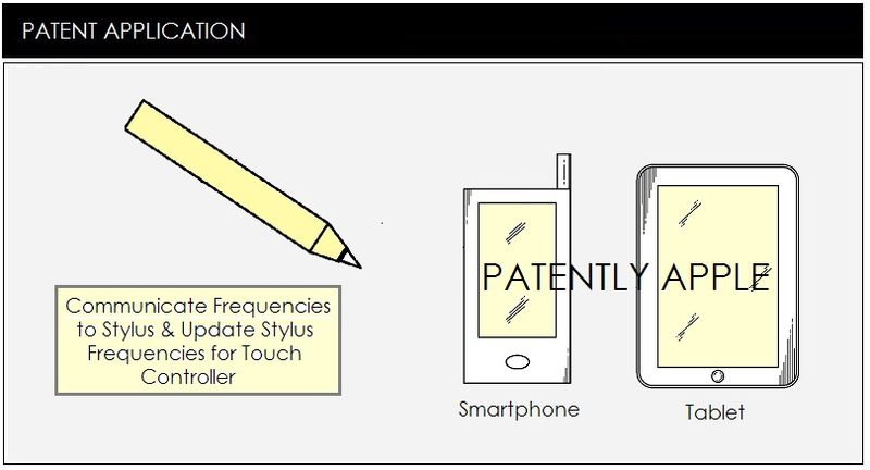 1AF  2 COVER, APPLE, STYLUS ARCHITECTURE PATENT