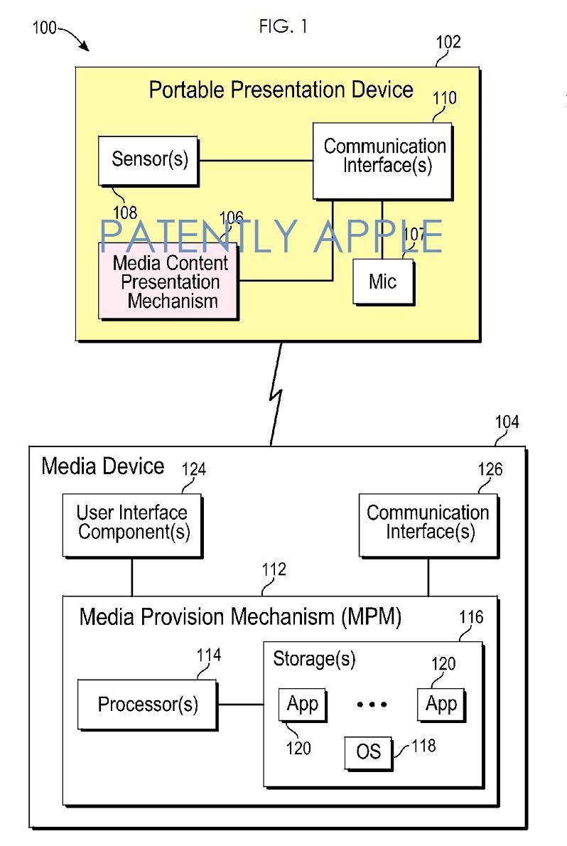 2.1 final - wearable device for media presentation - googles - headset