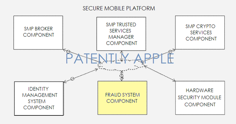 1AF 2 COVER - APPLE PAY PATENT EU
