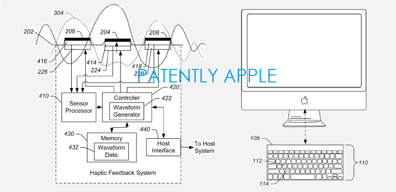 apple continues their work on a virtual keyboard for the imac, wiring diagram