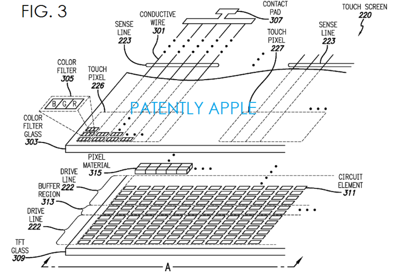3AF 2 - 55 IN-CELL PATENT