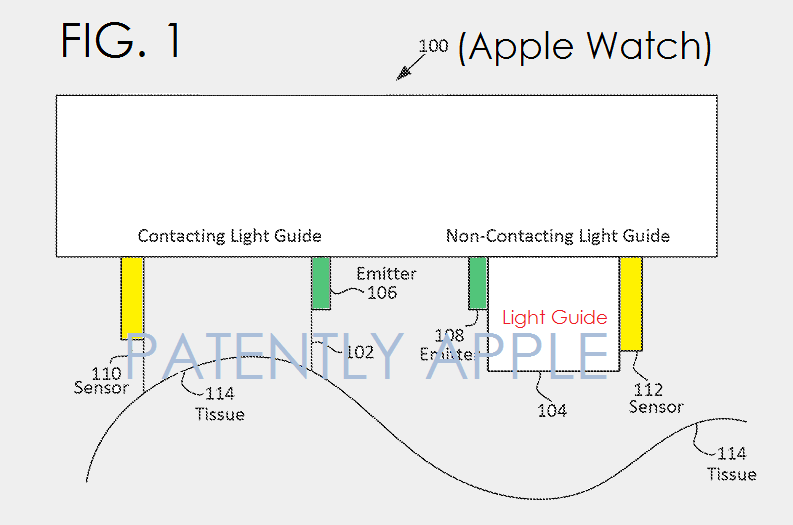 2AF 55 - APPLE WATCH PATENT #1