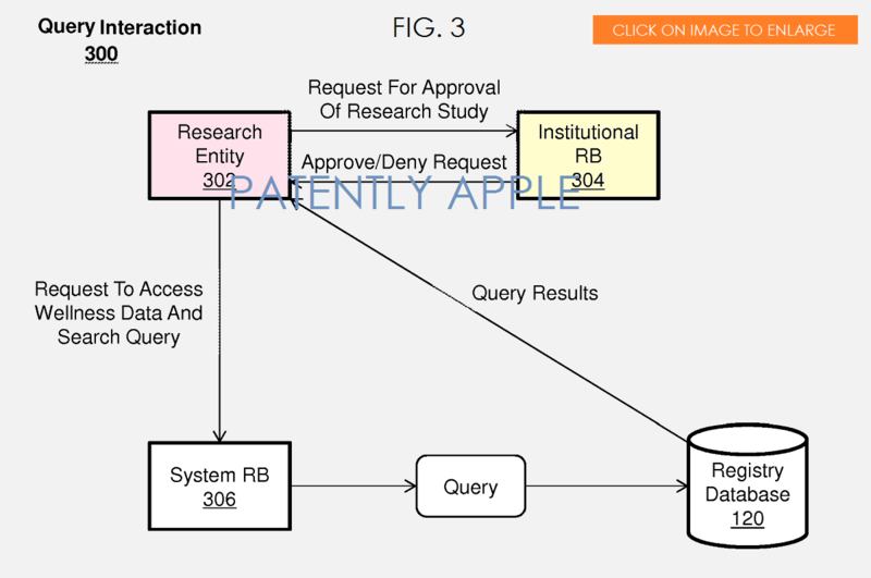 9.5 RESEARCH KIT PATENT FIG. 3