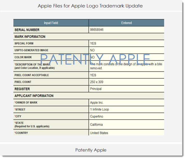 Apple Files Trademarks for \